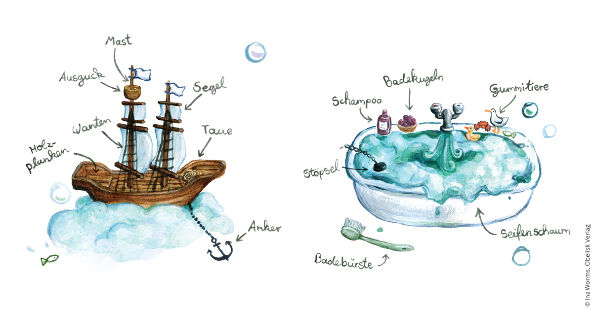 Pirat der Seifenmeere, Andreas Hartmann, Obelisk Verlag, Schiff, Erklärungen, Erklärbild, Lernen, Wissen, Kindgerecht, Kinderbuch, Illustration, Ina Worms Illustration, Aquarell, Farbe, malerei, Schiff, Segelschiff, Piratenschiff, Pirat,